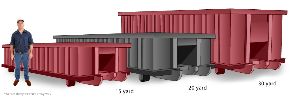 Columbus Dumpster Rental Sizes